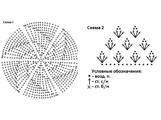 Описание схем вязания беретов крючком 129